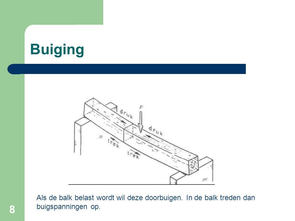 8 Buiging Als de balk belast wordt wil deze doorbuigen. In de balk treden dan buigspanningen op.