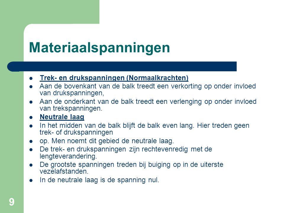 9 Materiaalspanningen Trek- en drukspanningen (Normaalkrachten) Aan de bovenkant van de balk treedt een verkorting op onder invloed van drukspanningen