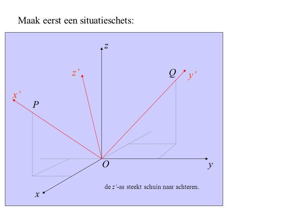 y x' x z z' y' P O Q Maak eerst een situatieschets: de z'-as steekt schuin naar achteren.