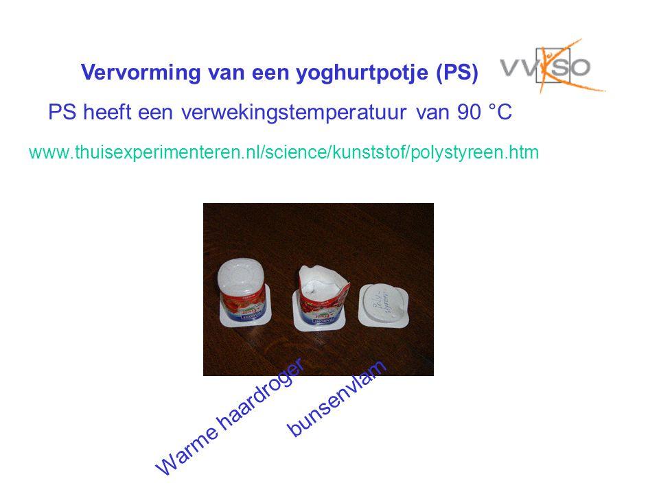 Vervorming van een yoghurtpotje (PS) PS heeft een verwekingstemperatuur van 90 °C Warme haardroger bunsenvlam www.thuisexperimenteren.nl/science/kunststof/polystyreen.htm