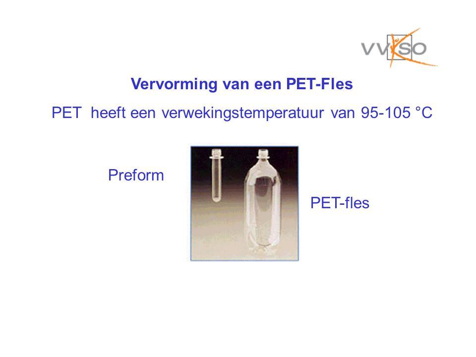 Vervorming van een PET-Fles PET heeft een verwekingstemperatuur van 95-105 °C Preform PET-fles