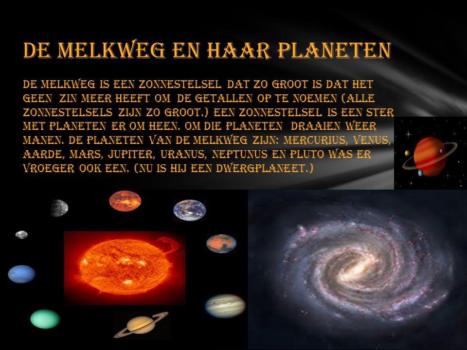 1.De Melkweg en Haar planeten 2. De Zon en zijn ontstaan 3.Sterrenbeelden 4.De Maan 5.De schijngestalten van de maan 6.De Oerknal 7.Einde Inhoud
