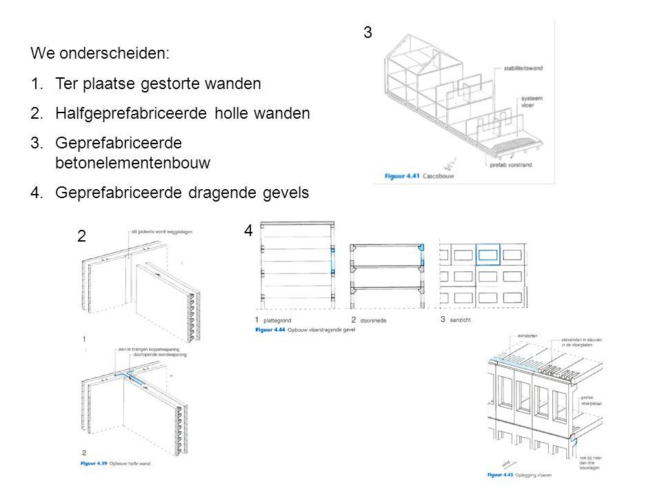 We onderscheiden: 1.Ter plaatse gestorte wanden 2.Halfgeprefabriceerde holle wanden 3.Geprefabriceerde betonelementenbouw 4.Geprefabriceerde dragende