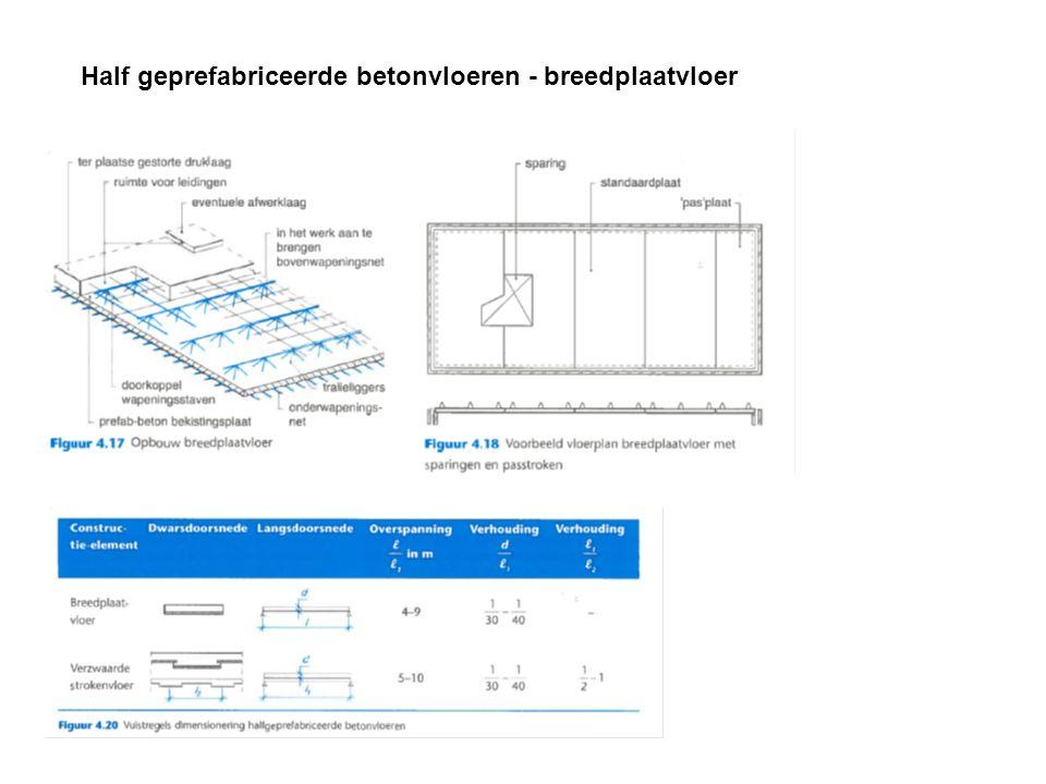 Prefab betonnen vloeren (systeemvloeren) Typen: 1.rib(cassette)vloeren 2.combinatievloeren 3.kanaalplaatvloeren 4.massievie plaat- en leidingvloeren 12 3 4