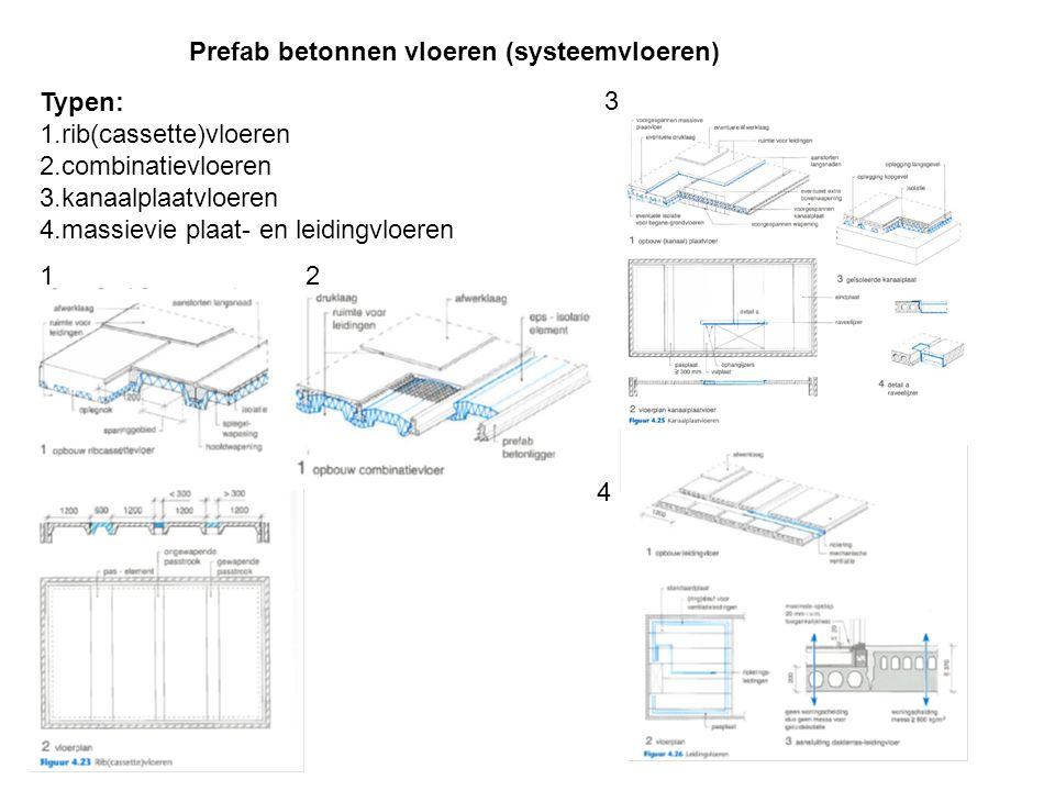 Prefab betonnen vloeren (systeemvloeren) Typen: 1.rib(cassette)vloeren 2.combinatievloeren 3.kanaalplaatvloeren 4.massievie plaat- en leidingvloeren 1