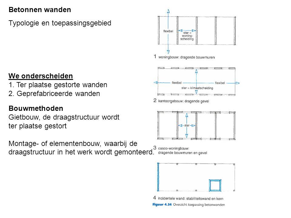 Betonnen wanden Typologie en toepassingsgebied We onderscheiden 1. Ter plaatse gestorte wanden 2. Geprefabriceerde wanden Bouwmethoden Gietbouw, de dr