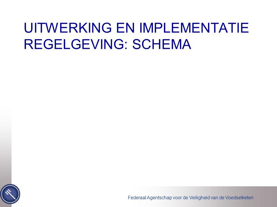 Federaal Agentschap voor de Veiligheid van de Voedselketen UITWERKING EN IMPLEMENTATIE REGELGEVING: SCHEMA