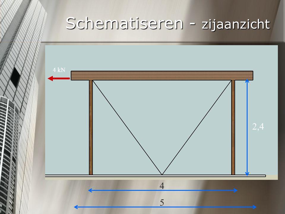 Schematiseren - zijaanzicht 4 kN 4 2,4 5