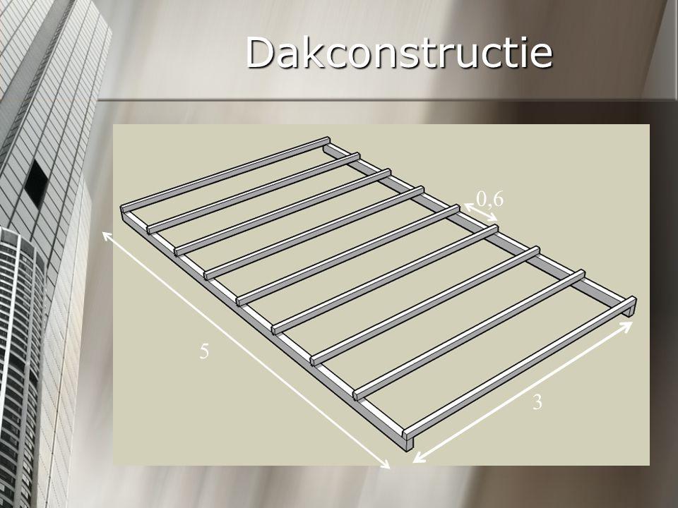Dakconstructie 5 3 0,6
