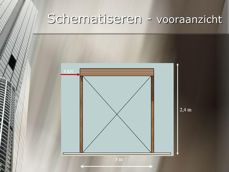 Constructieschema - vooraanzicht 2,4 m 4 kN 3