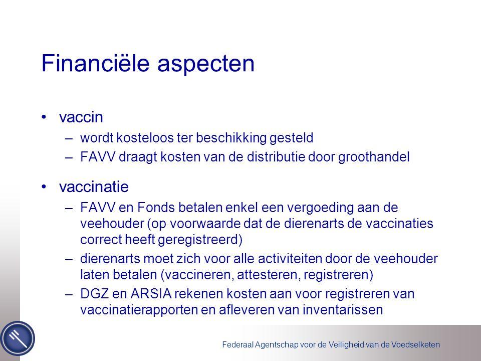 Federaal Agentschap voor de Veiligheid van de Voedselketen Financiële aspecten vaccin –wordt kosteloos ter beschikking gesteld –FAVV draagt kosten van