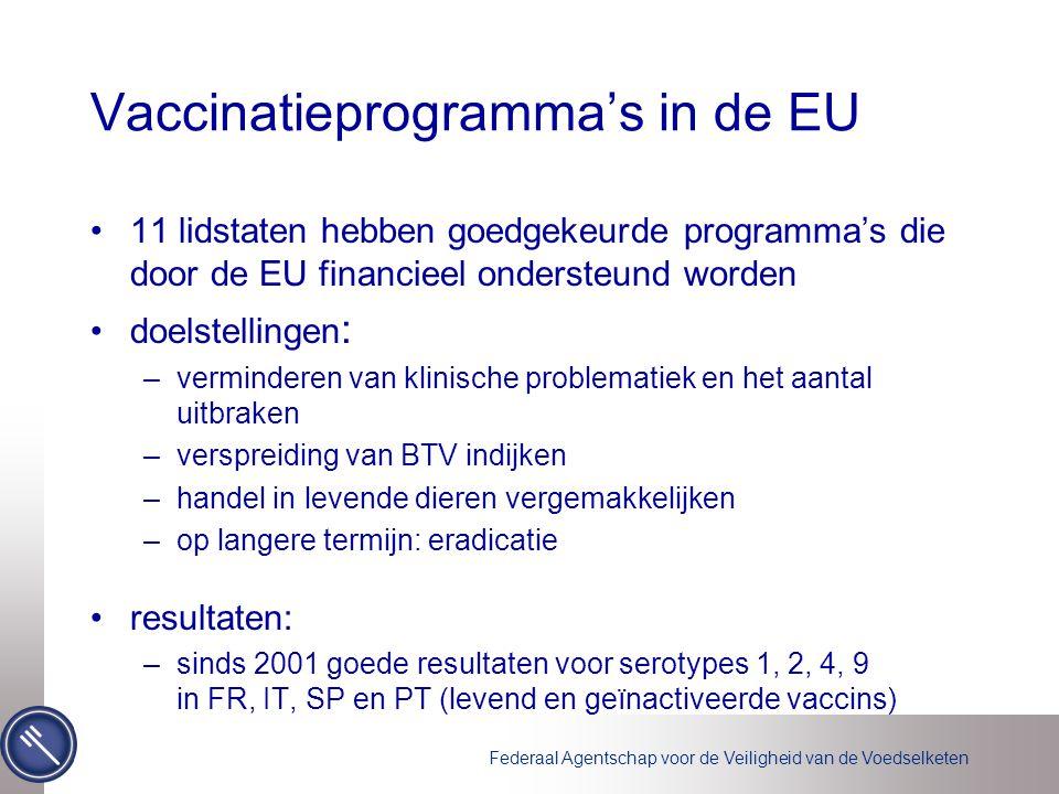 Federaal Agentschap voor de Veiligheid van de Voedselketen Vaccinatieprogramma's in de EU 11 lidstaten hebben goedgekeurde programma's die door de EU
