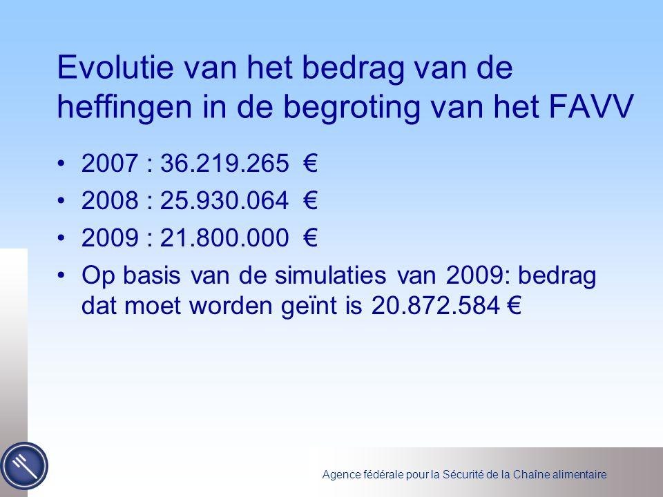 Agence fédérale pour la Sécurité de la Chaîne alimentaire Evolutie van het bedrag van de heffingen in de begroting van het FAVV 2007 : 36.219.265 € 2008 : 25.930.064 € 2009 : 21.800.000 € Op basis van de simulaties van 2009: bedrag dat moet worden geïnt is 20.872.584 €