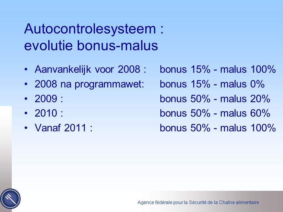 Agence fédérale pour la Sécurité de la Chaîne alimentaire Autocontrolesysteem : evolutie bonus-malus Aanvankelijk voor 2008 :bonus 15% - malus 100% 2008 na programmawet:bonus 15% - malus 0% 2009 :bonus 50% - malus 20% 2010 : bonus 50% - malus 60% Vanaf 2011 :bonus 50% - malus 100%