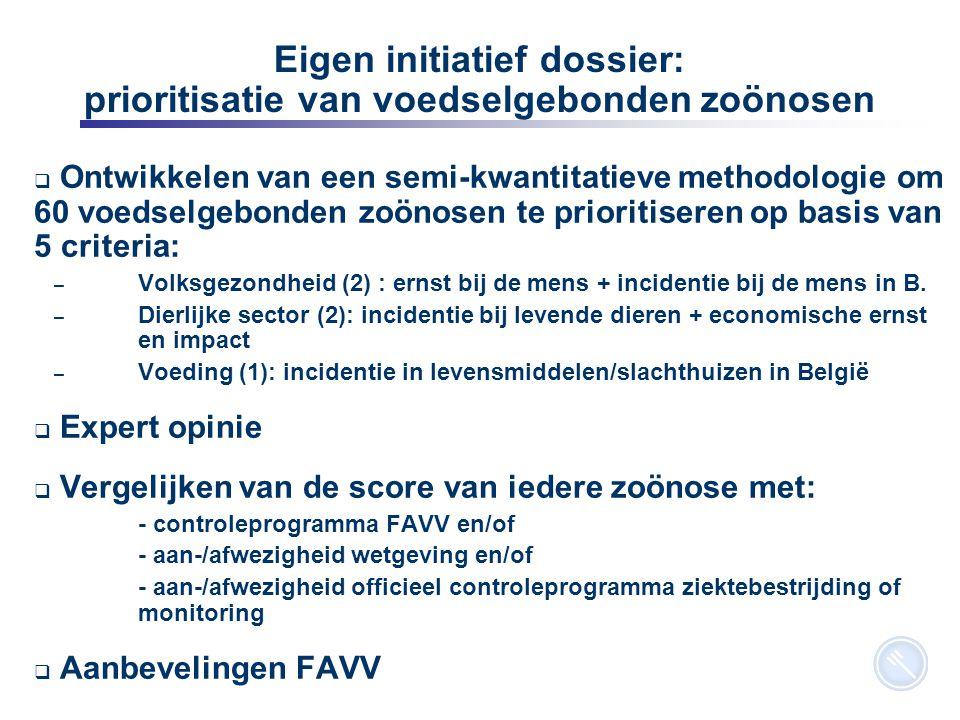 15 Eigen initiatief dossier: prioritisatie van voedselgebonden zoönosen  Ontwikkelen van een semi-kwantitatieve methodologie om 60 voedselgebonden zoönosen te prioritiseren op basis van 5 criteria: – Volksgezondheid (2) : ernst bij de mens + incidentie bij de mens in B.