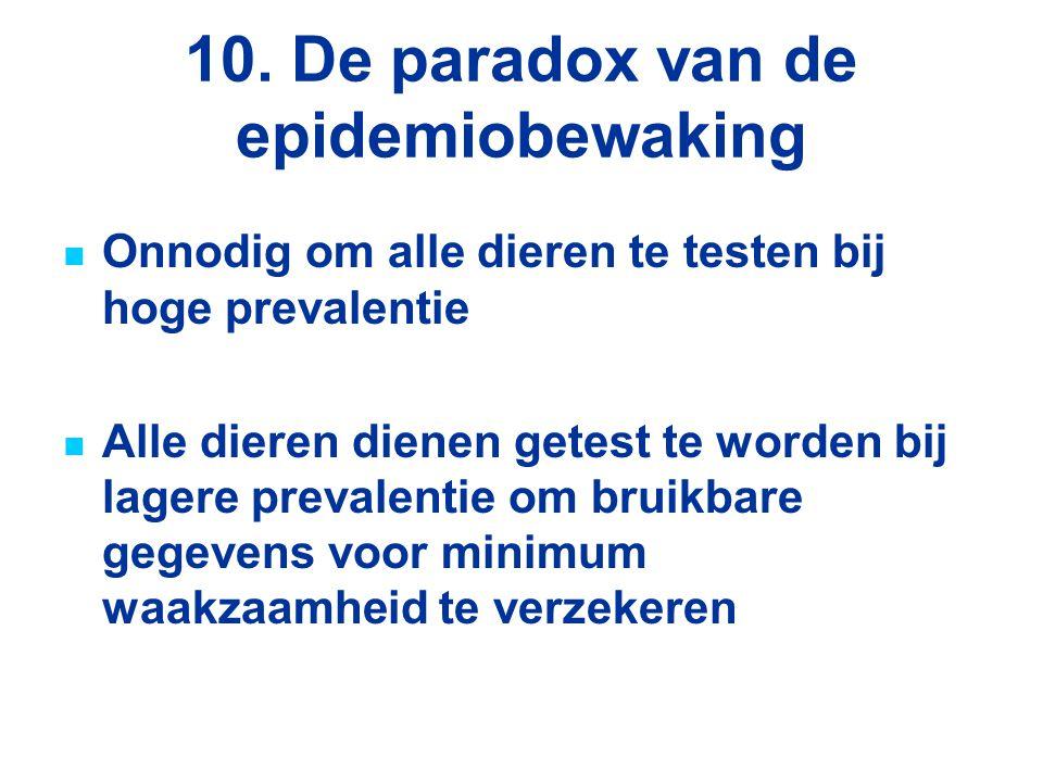 10. De paradox van de epidemiobewaking Onnodig om alle dieren te testen bij hoge prevalentie Alle dieren dienen getest te worden bij lagere prevalenti