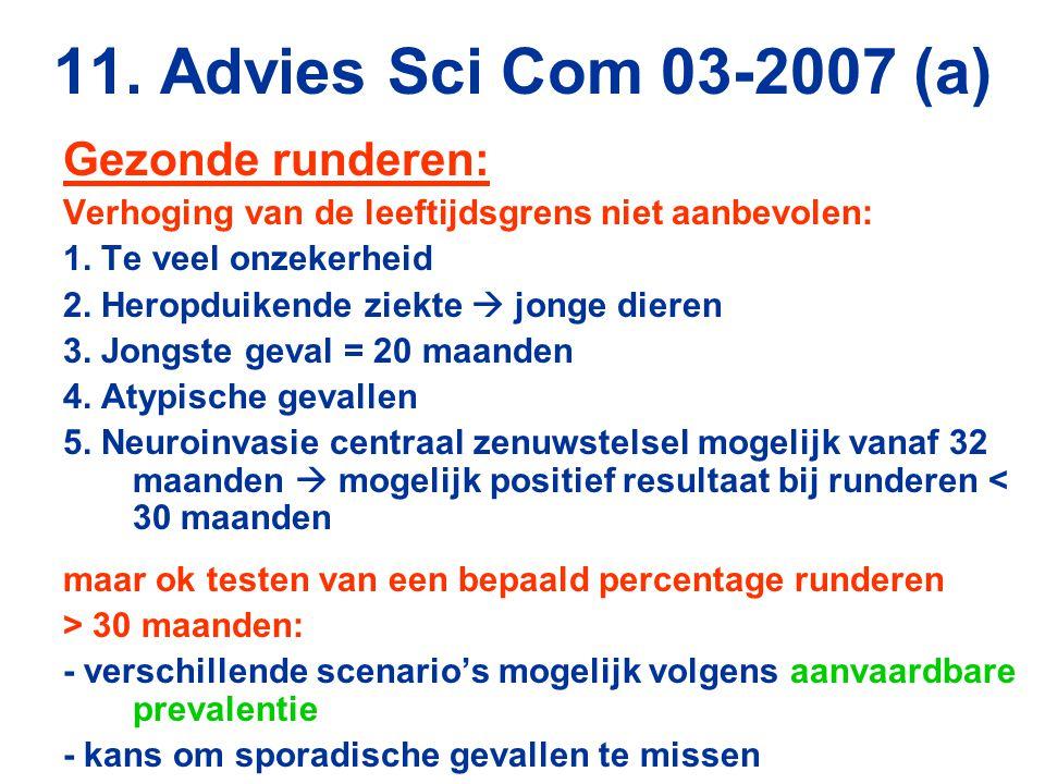 11. Advies Sci Com 03-2007 (a) Gezonde runderen: Verhoging van de leeftijdsgrens niet aanbevolen: 1. Te veel onzekerheid 2. Heropduikende ziekte  jon