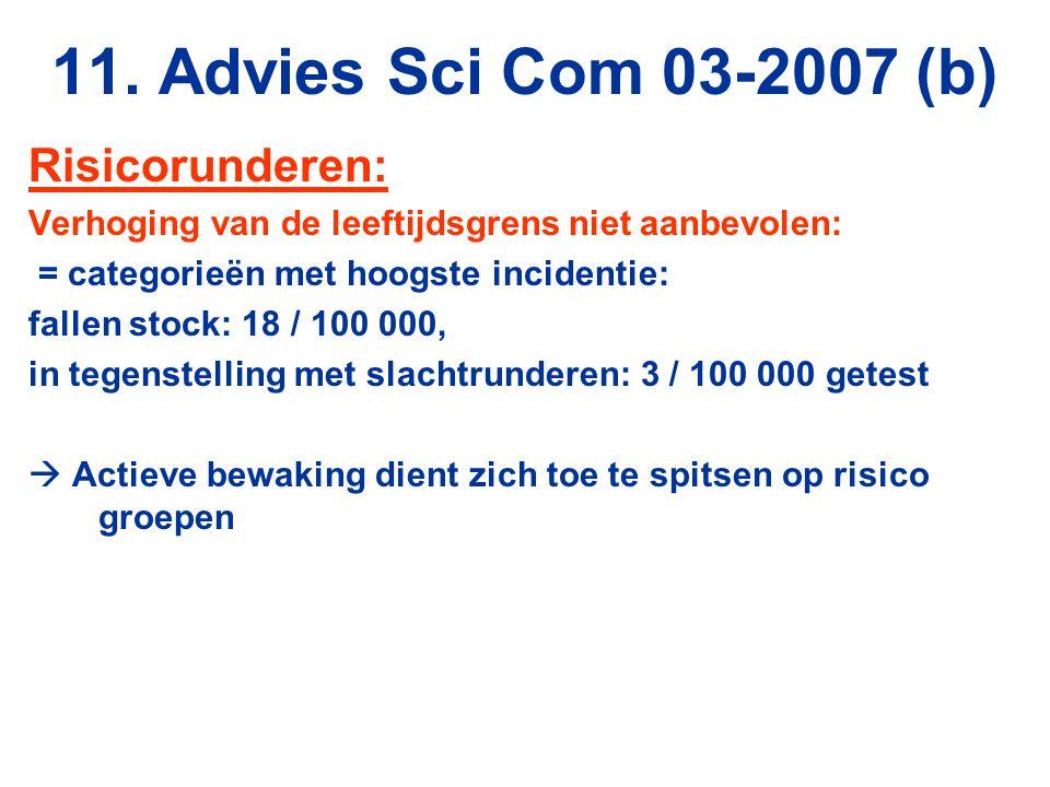 11. Advies Sci Com 03-2007 (b) Risicorunderen: Verhoging van de leeftijdsgrens niet aanbevolen: = categorieën met hoogste incidentie: fallen stock: 18