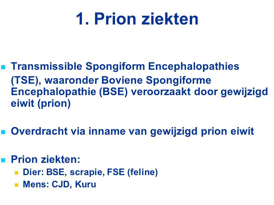 1. Prion ziekten Transmissible Spongiform Encephalopathies (TSE), waaronder Boviene Spongiforme Encephalopathie (BSE) veroorzaakt door gewijzigd eiwit