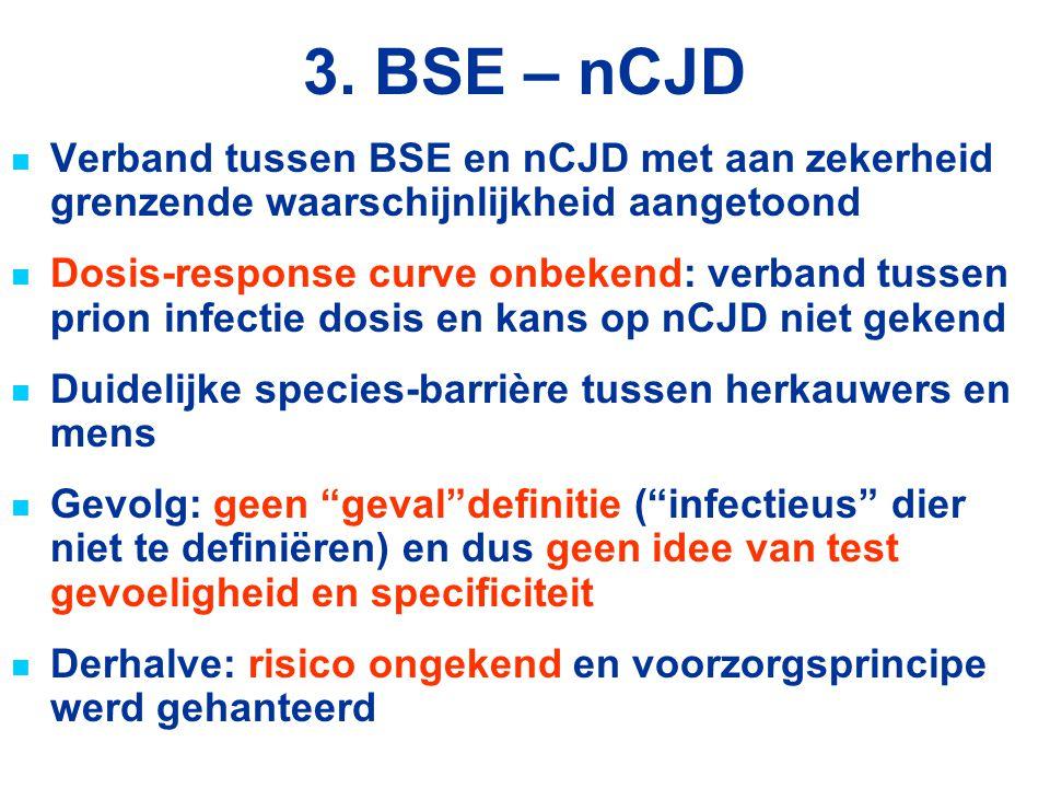 3. BSE – nCJD Verband tussen BSE en nCJD met aan zekerheid grenzende waarschijnlijkheid aangetoond Dosis-response curve onbekend: verband tussen prion