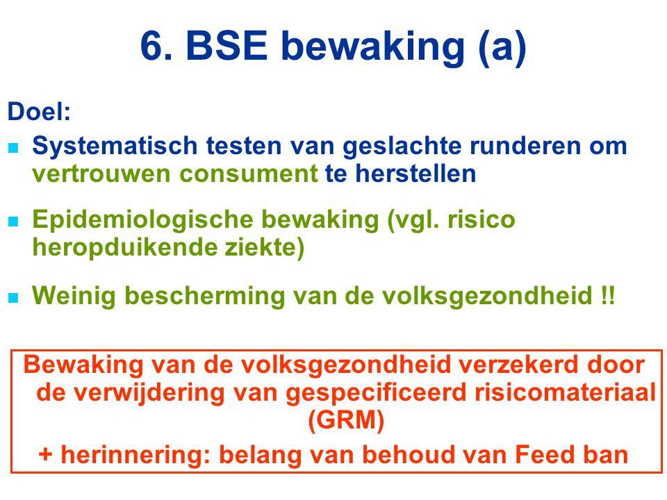 6. BSE bewaking (a) Doel: Systematisch testen van geslachte runderen om vertrouwen consument te herstellen Epidemiologische bewaking (vgl. risico hero