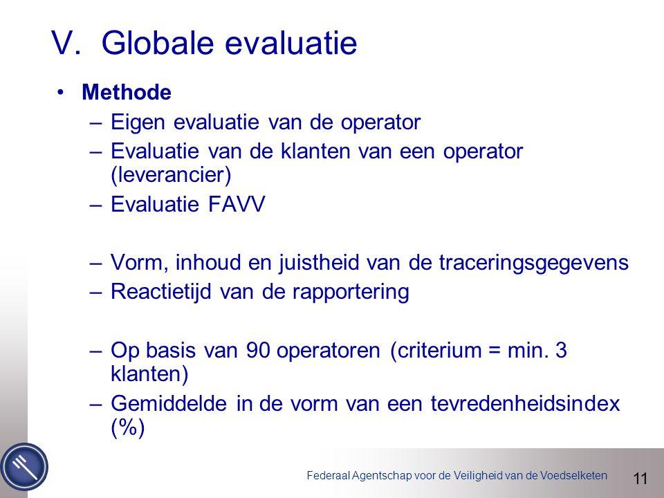 Federaal Agentschap voor de Veiligheid van de Voedselketen V. Globale evaluatie 11 Methode –Eigen evaluatie van de operator –Evaluatie van de klanten