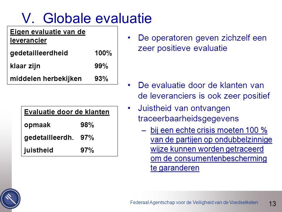 Federaal Agentschap voor de Veiligheid van de Voedselketen V. Globale evaluatie 13 De operatoren geven zichzelf een zeer positieve evaluatie De evalua