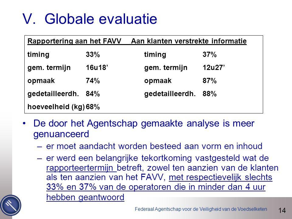 Federaal Agentschap voor de Veiligheid van de Voedselketen V. Globale evaluatie 14 De door het Agentschap gemaakte analyse is meer genuanceerd –er moe