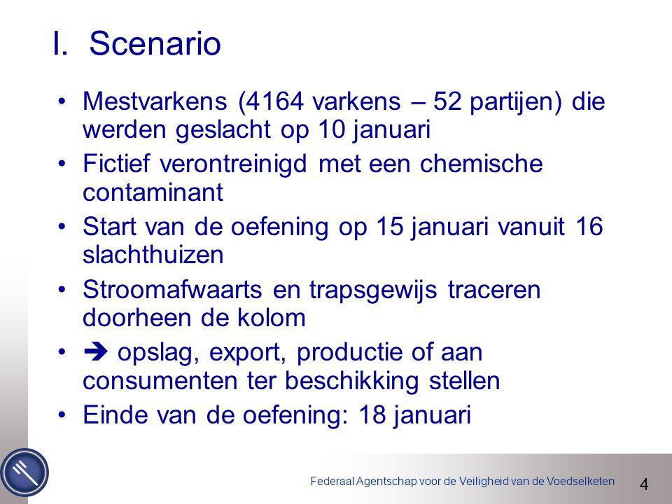 Federaal Agentschap voor de Veiligheid van de Voedselketen I. Scenario Mestvarkens (4164 varkens – 52 partijen) die werden geslacht op 10 januari Fict