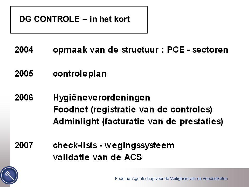 DG CONTROLE – in het kort
