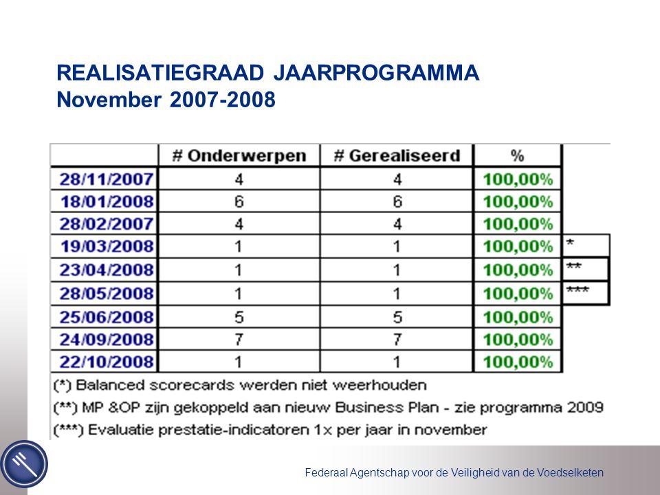 Federaal Agentschap voor de Veiligheid van de Voedselketen REALISATIEGRAAD JAARPROGRAMMA November 2007-2008