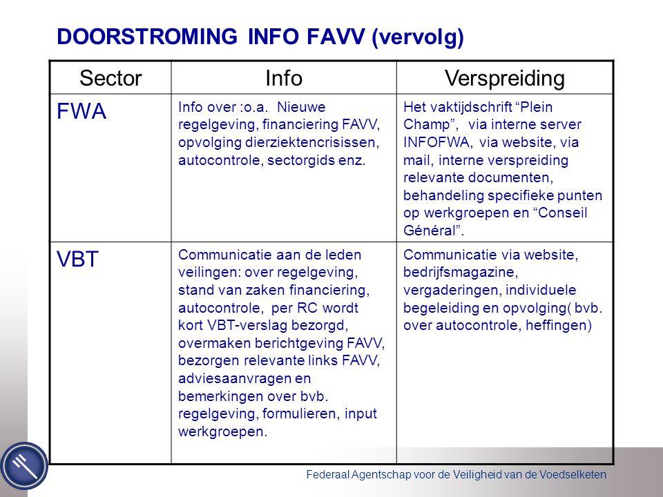 Federaal Agentschap voor de Veiligheid van de Voedselketen DOORSTROMING INFO FAVV (vervolg) SectorInfoVerspreiding FWA Info over :o.a.