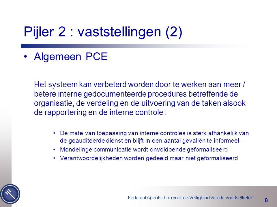 Federaal Agentschap voor de Veiligheid van de Voedselketen 8 Pijler 2 : vaststellingen (2) Algemeen PCE Het systeem kan verbeterd worden door te werke