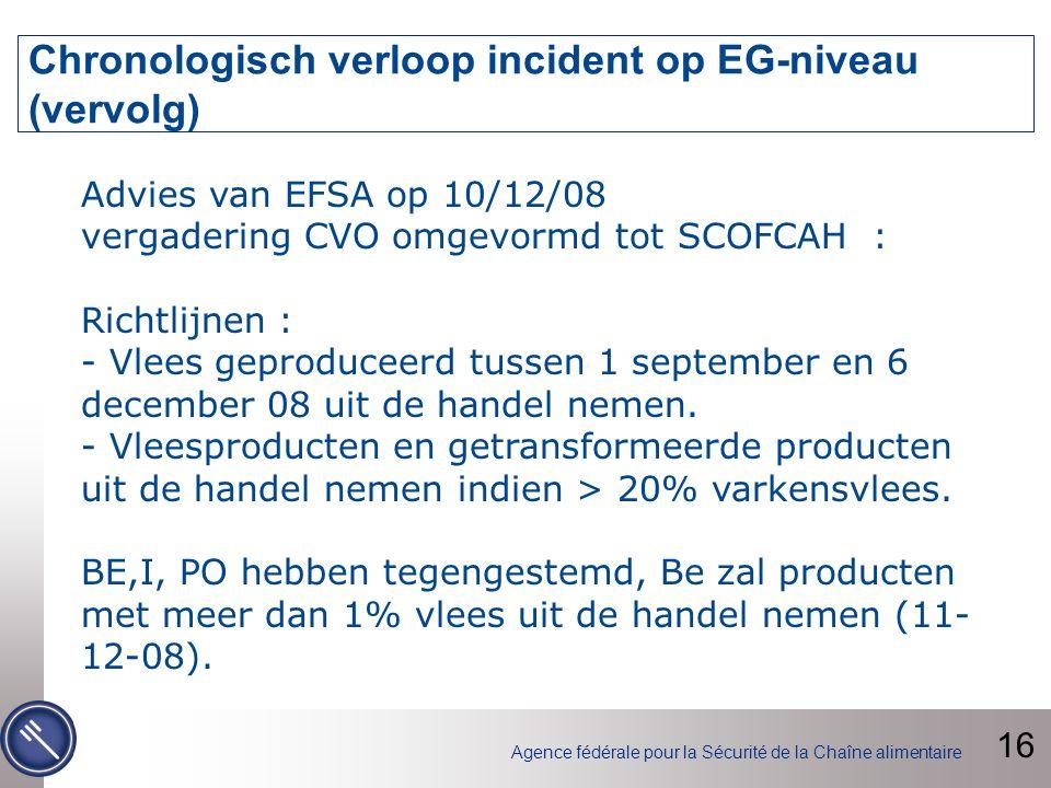 Agence fédérale pour la Sécurité de la Chaîne alimentaire Chronologisch verloop incident op EG-niveau (vervolg) Advies van EFSA op 10/12/08 vergadering CVO omgevormd tot SCOFCAH : Richtlijnen : - Vlees geproduceerd tussen 1 september en 6 december 08 uit de handel nemen.