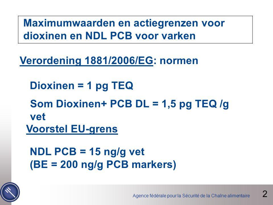 Agence fédérale pour la Sécurité de la Chaîne alimentaire Maximumwaarden en actiegrenzen voor dioxinen en NDL PCB voor varken Verordening 1881/2006/EG: normen Dioxinen = 1 pg TEQ Som Dioxinen+ PCB DL = 1,5 pg TEQ /g vet Voorstel EU-grens NDL PCB = 15 ng/g vet (BE = 200 ng/g PCB markers) 2