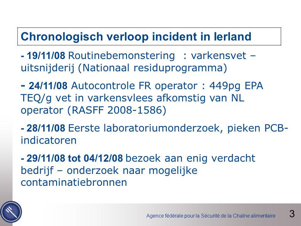 Agence fédérale pour la Sécurité de la Chaîne alimentaire Chronologisch verloop incident in Ierland - 19/11/08 Routinebemonstering : varkensvet – uitsnijderij (Nationaal residuprogramma) - 24/11/08 Autocontrole FR operator : 449pg EPA TEQ/g vet in varkensvlees afkomstig van NL operator (RASFF 2008-1586) - 28/11/08 Eerste laboratoriumonderzoek, pieken PCB- indicatoren - 29/11/08 tot 04/12/08 bezoek aan enig verdacht bedrijf – onderzoek naar mogelijke contaminatiebronnen 3