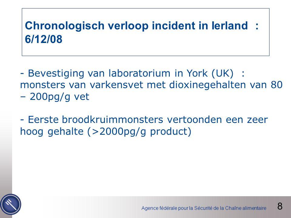 Agence fédérale pour la Sécurité de la Chaîne alimentaire Chronologisch verloop incident in Ierland : 6/12/08 - Bevestiging van laboratorium in York (UK) : monsters van varkensvet met dioxinegehalten van 80 – 200pg/g vet - Eerste broodkruimmonsters vertoonden een zeer hoog gehalte (>2000pg/g product) 8
