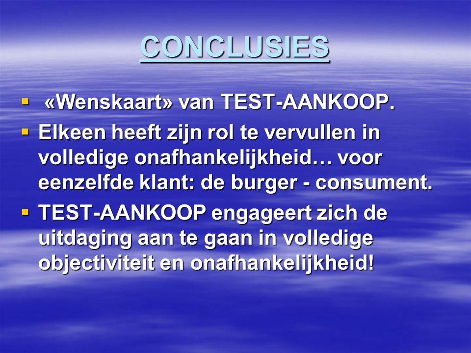 CONCLUSIES  «Wenskaart» van TEST-AANKOOP.