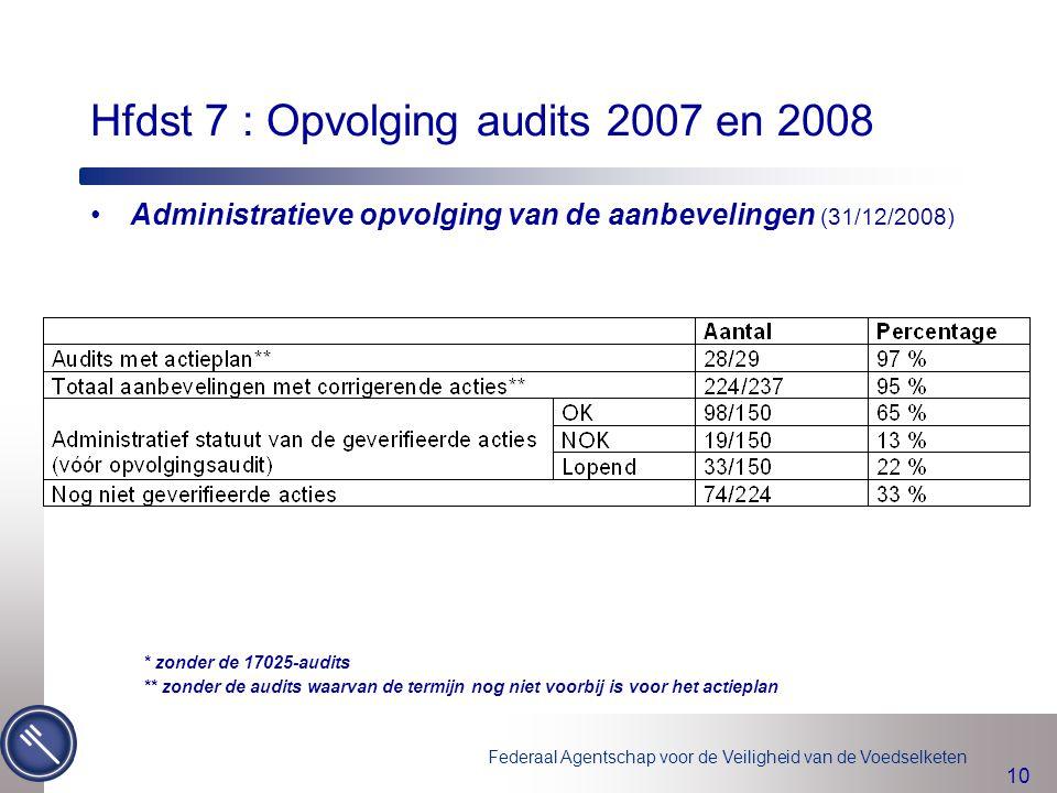 Federaal Agentschap voor de Veiligheid van de Voedselketen 10 Hfdst 7 : Opvolging audits 2007 en 2008 Administratieve opvolging van de aanbevelingen (