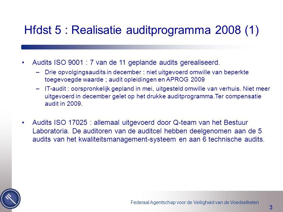 Federaal Agentschap voor de Veiligheid van de Voedselketen 4 2 EMAS-audits : –niet uitgevoerd, implementatie milieumanagementsysteem onvoldoende ver gevorderd –Ingeschreven in APROG 2009 13 operationele audits : allemaal uitgevoerd.