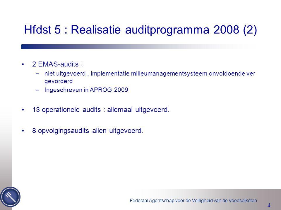 Federaal Agentschap voor de Veiligheid van de Voedselketen 4 2 EMAS-audits : –niet uitgevoerd, implementatie milieumanagementsysteem onvoldoende ver g