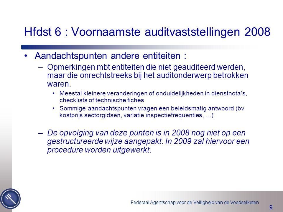 Federaal Agentschap voor de Veiligheid van de Voedselketen 10 Hfdst 7 : Opvolging audits 2007 en 2008 Administratieve opvolging van de aanbevelingen (31/12/2008) * zonder de 17025-audits ** zonder de audits waarvan de termijn nog niet voorbij is voor het actieplan