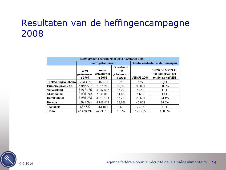 Agence fédérale pour la Sécurité de la Chaîne alimentaire 14 9-9-2014 Resultaten van de heffingencampagne 2008
