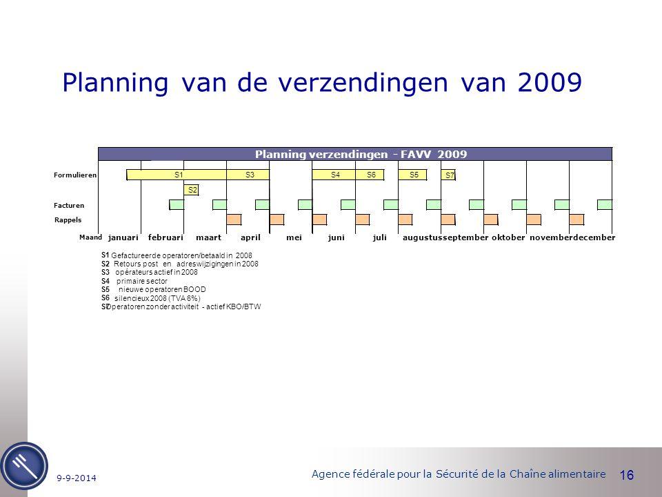 Agence fédérale pour la Sécurité de la Chaîne alimentaire 16 9-9-2014 Planning van de verzendingen van 2009