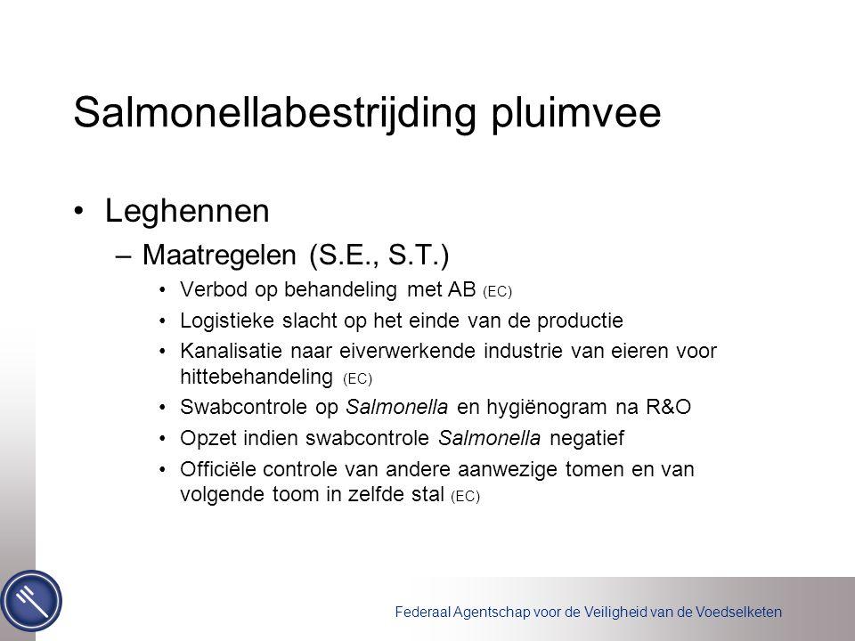 Federaal Agentschap voor de Veiligheid van de Voedselketen Salmonellabestrijding pluimvee Leghennen –Maatregelen (S.E., S.T.) Verbod op behandeling met AB (EC) Logistieke slacht op het einde van de productie Kanalisatie naar eiverwerkende industrie van eieren voor hittebehandeling (EC) Swabcontrole op Salmonella en hygiënogram na R&O Opzet indien swabcontrole Salmonella negatief Officiële controle van andere aanwezige tomen en van volgende toom in zelfde stal (EC)