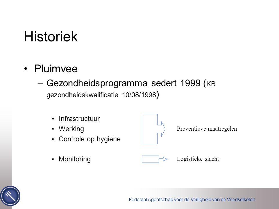 Federaal Agentschap voor de Veiligheid van de Voedselketen Historiek Pluimvee –Gezondheidsprogramma sedert 1999 ( KB gezondheidskwalificatie 10/08/1998 ) Infrastructuur Werking Controle op hygiëne Monitoring Preventieve maatregelen Logistieke slacht