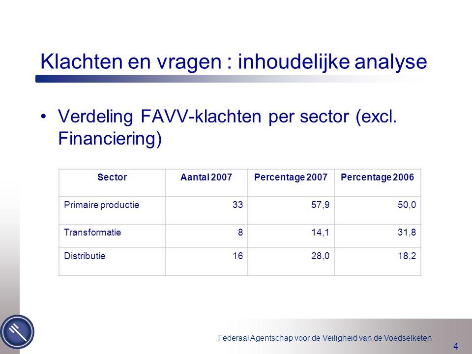 Federaal Agentschap voor de Veiligheid van de Voedselketen 5 Klachten en vragen : inhoudelijke analyse Detail voor klachten m.b.t.