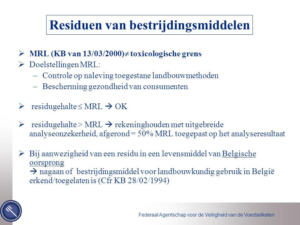 Federaal Agentschap voor de Veiligheid van de Voedselketen  MRL (KB van 13/03/2000)  toxicologische grens  Doelstellingen MRL: –Controle op nalevin