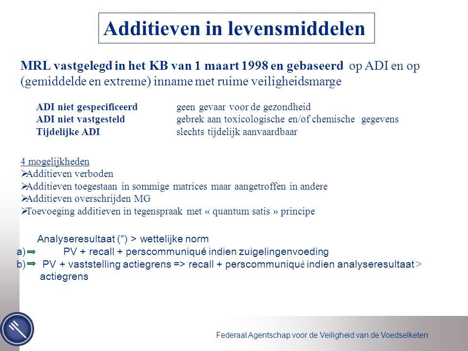 Federaal Agentschap voor de Veiligheid van de Voedselketen Additieven in levensmiddelen MRL vastgelegd in het KB van 1 maart 1998 en gebaseerd op ADI