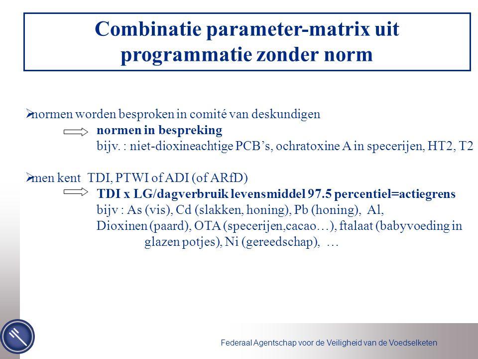 Federaal Agentschap voor de Veiligheid van de Voedselketen Combinatie parameter-matrix uit programmatie zonder norm  normen worden besproken in comit
